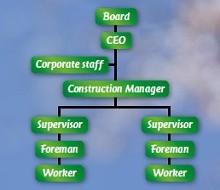 Företagspresentation Tylömarks ENG